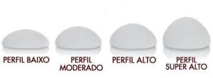 tipos de protese de silicone